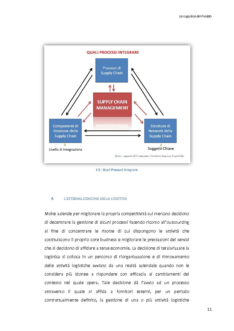Anteprima della tesi: La logistica del freddo - Cold chain management, Pagina 10