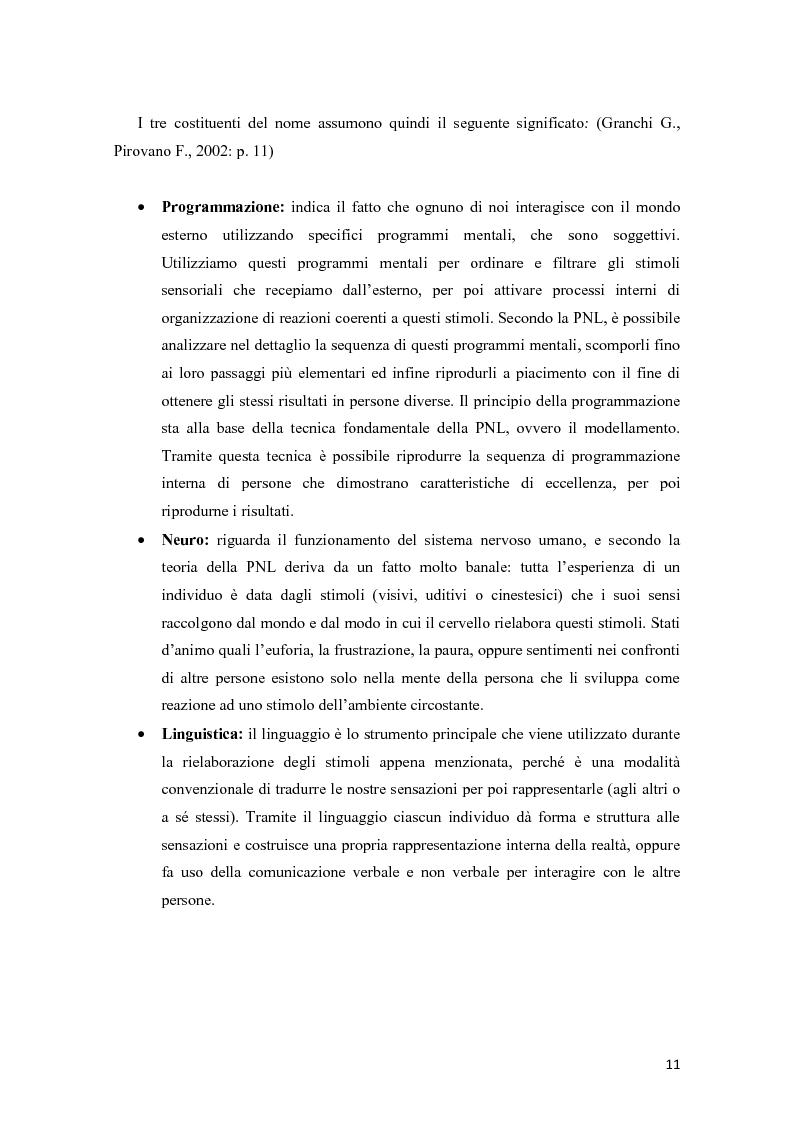 Anteprima della tesi: La programmazione neurolinguistica nella comunicazione aziendale turistica, Pagina 7