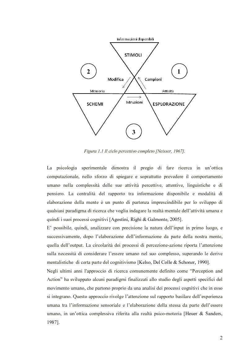 Anteprima della tesi: Applicazione di modelli acustico-visivi per il miglioramento della prestazione nel golf, Pagina 2