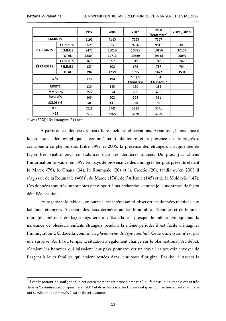 Anteprima della tesi: Le rapport entre la perception de l'étranger et les médias, Pagina 7