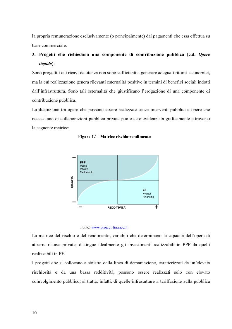 Anteprima della tesi: Applicazione del Project Financing al settore sanitario italiano. Analisi di ''Il Nuovo Complesso Ospedaliero di Vimercate''., Pagina 9