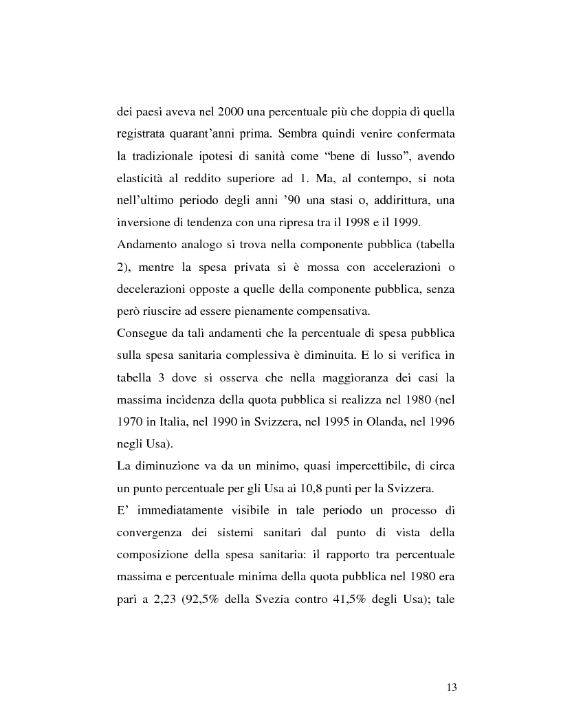 Anteprima della tesi: Le sponsorizzazioni nelle strutture sanitarie pubbliche, Pagina 3