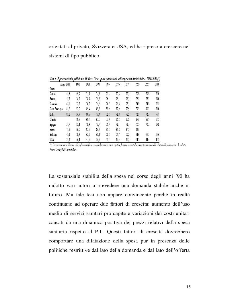 Anteprima della tesi: Le sponsorizzazioni nelle strutture sanitarie pubbliche, Pagina 5