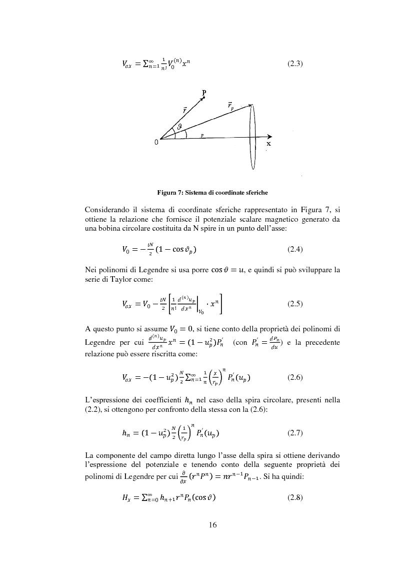 Anteprima della tesi: Progetto e realizzazione di una camera magnetica per prove di controllo d'assetto, Pagina 10