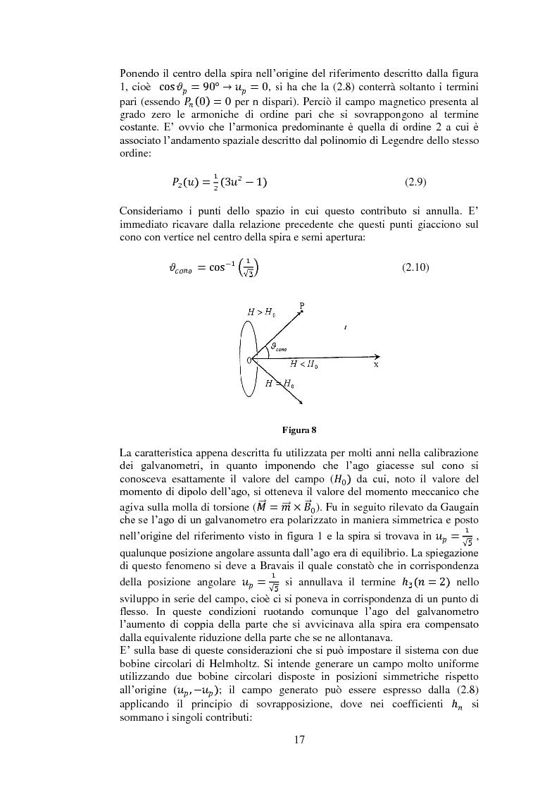 Anteprima della tesi: Progetto e realizzazione di una camera magnetica per prove di controllo d'assetto, Pagina 11
