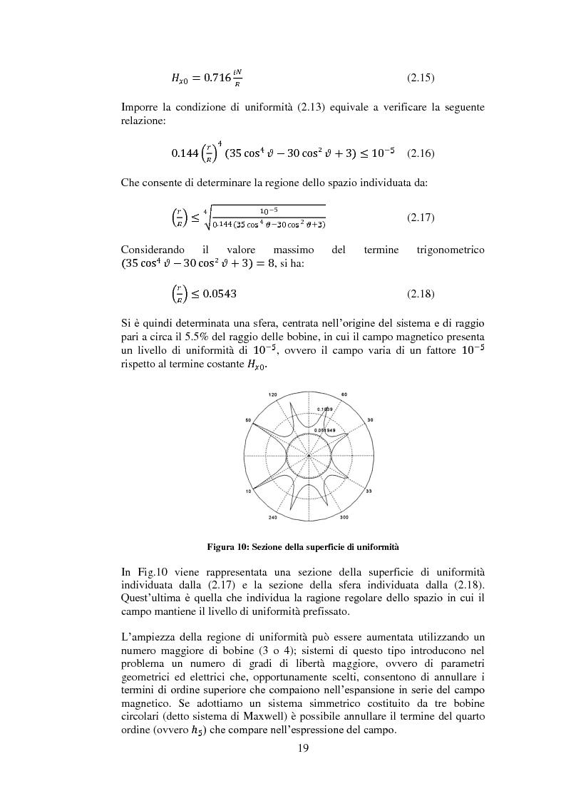 Anteprima della tesi: Progetto e realizzazione di una camera magnetica per prove di controllo d'assetto, Pagina 13