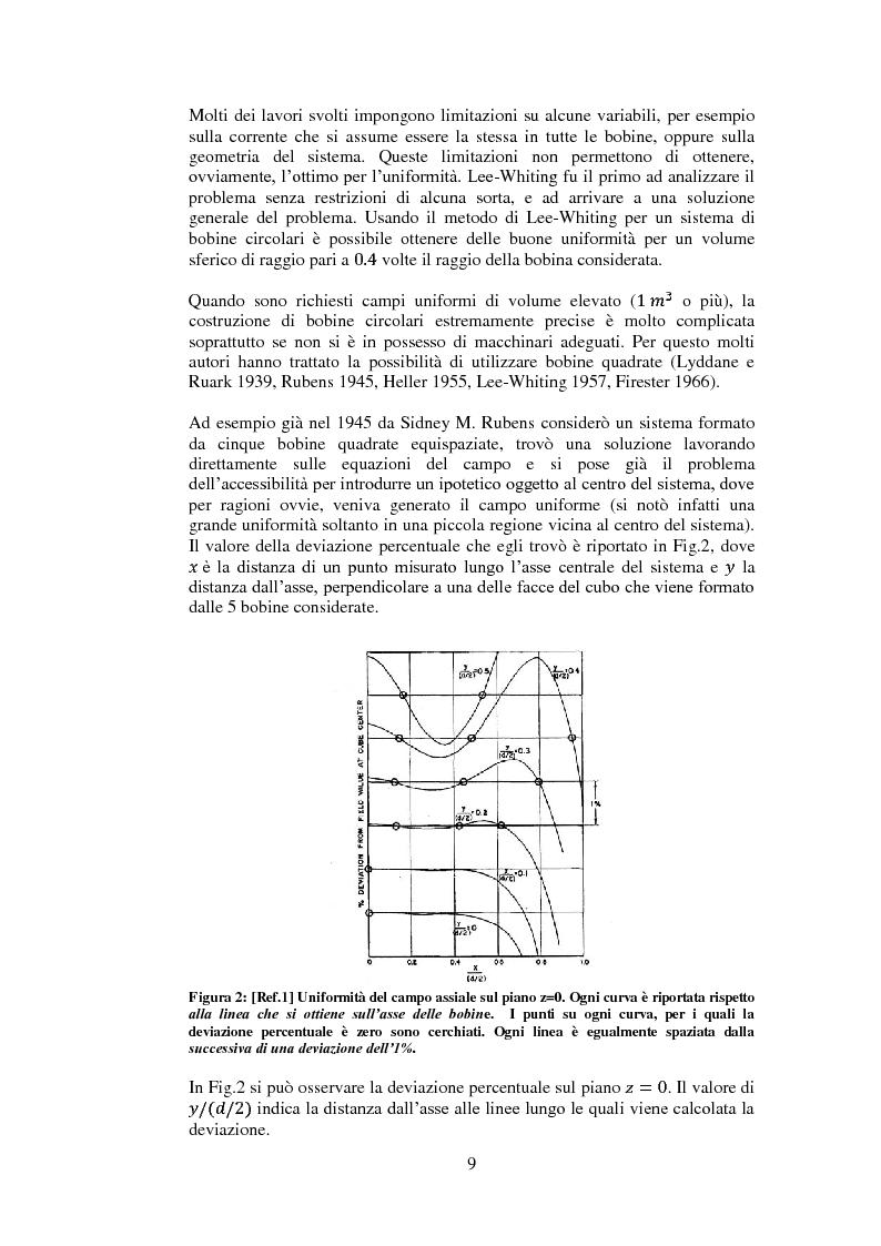 Anteprima della tesi: Progetto e realizzazione di una camera magnetica per prove di controllo d'assetto, Pagina 3