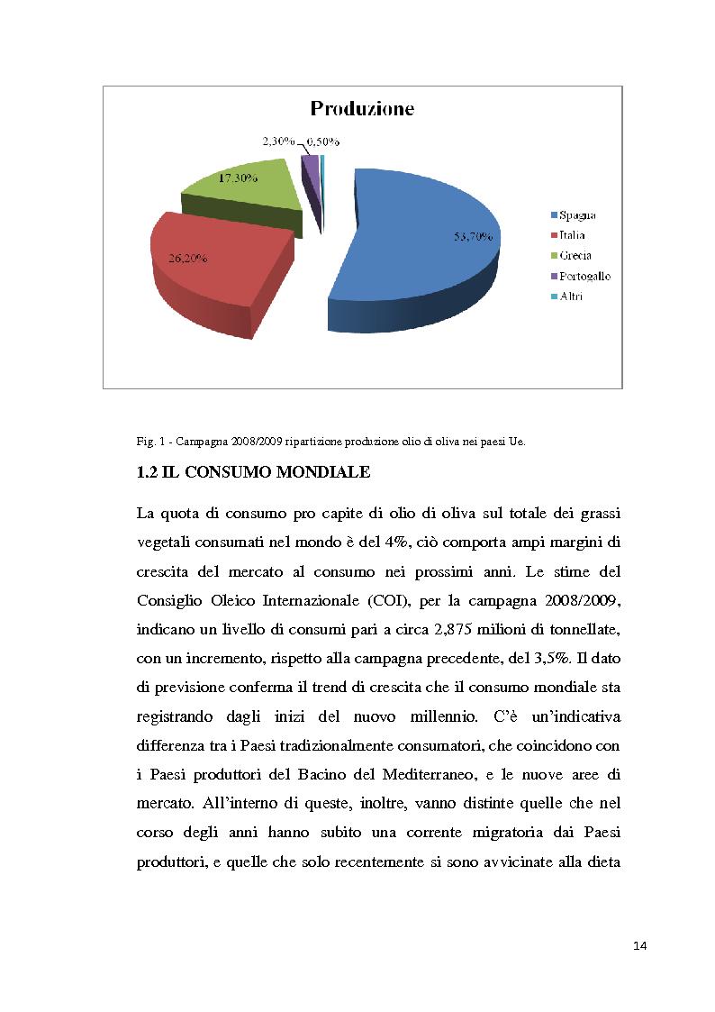 Anteprima della tesi: Strategie imprenditoriali nell'industria olearia: il caso Salov, Pagina 6