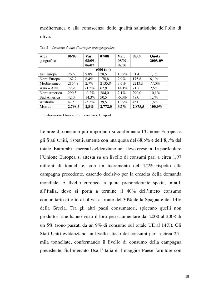 Anteprima della tesi: Strategie imprenditoriali nell'industria olearia: il caso Salov, Pagina 7