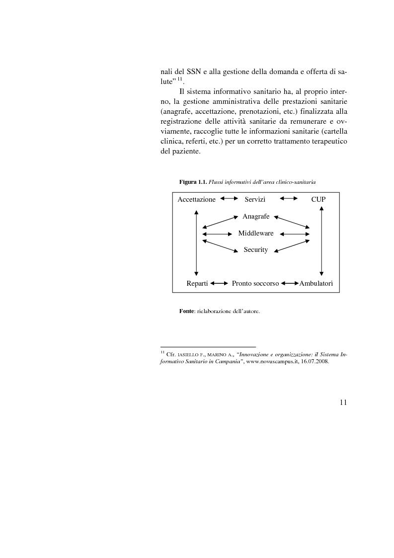 Anteprima della tesi: Dalle nuove tecnologie in sanità all'e-health marketing, Pagina 11