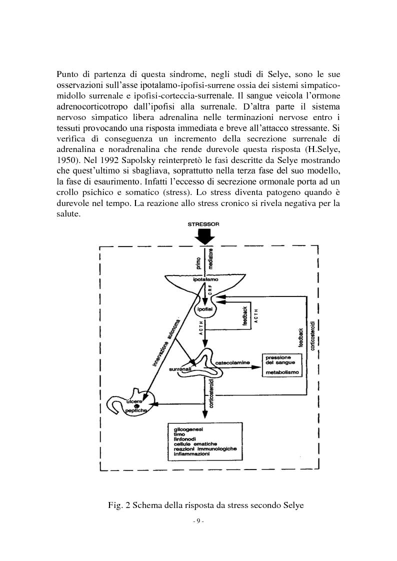 Anteprima della tesi: Call center e telestress. La patologia corre sl filo del telefono: quando lavorare diventa una malattia., Pagina 3