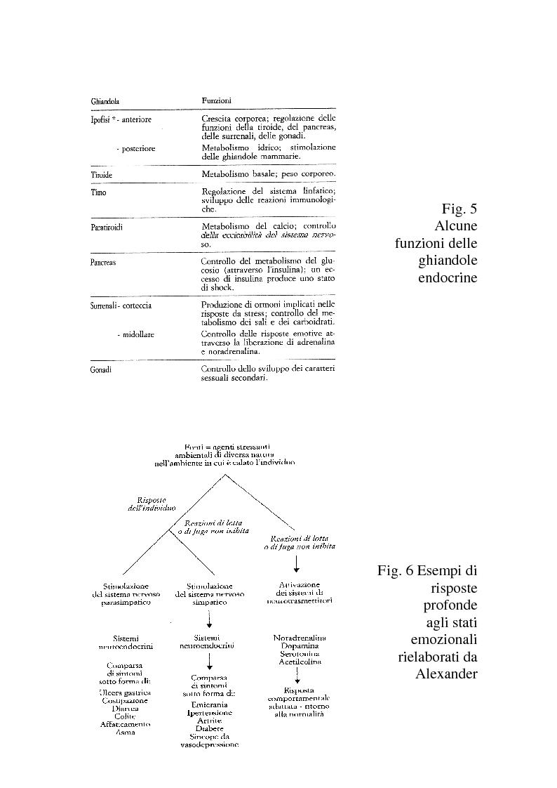Anteprima della tesi: Call center e telestress. La patologia corre sl filo del telefono: quando lavorare diventa una malattia., Pagina 9