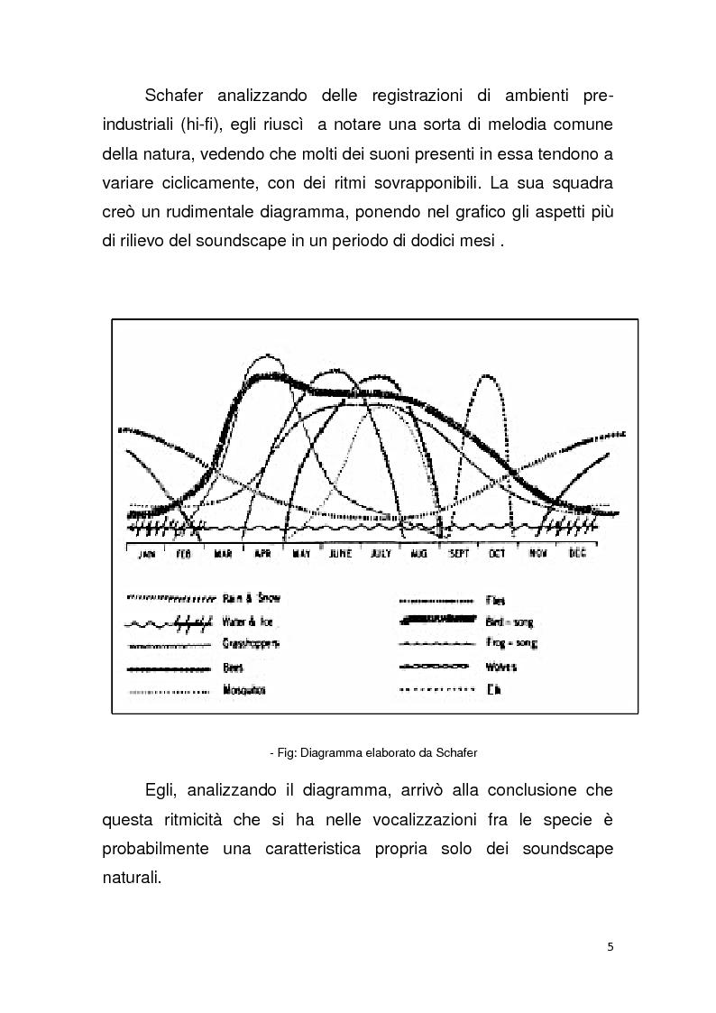 Anteprima della tesi: Contributo allo studio del soundscape: la nicchia acustica di Sylvia atricapilla, Pagina 4