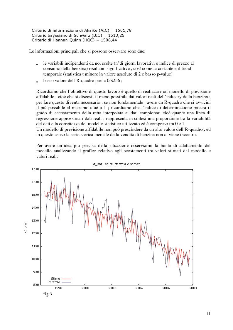 Anteprima della tesi: Modello di previsione della vendita di benzina e gasolio in Italia, Pagina 10