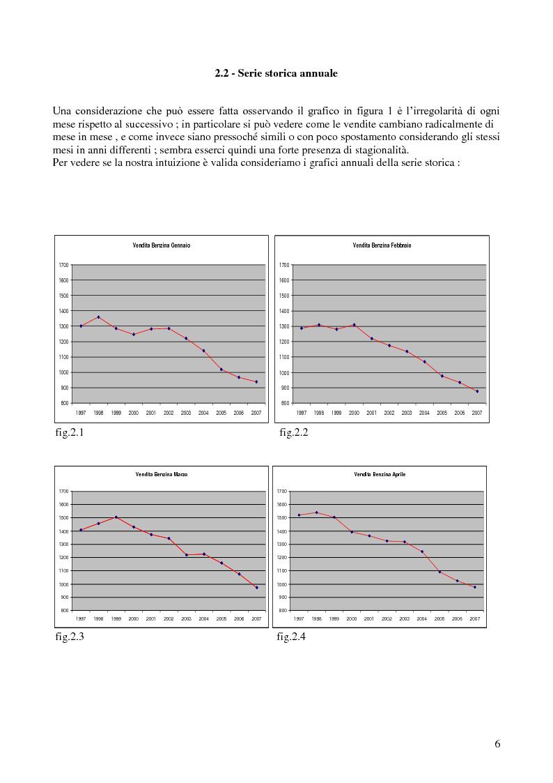 Anteprima della tesi: Modello di previsione della vendita di benzina e gasolio in Italia, Pagina 5