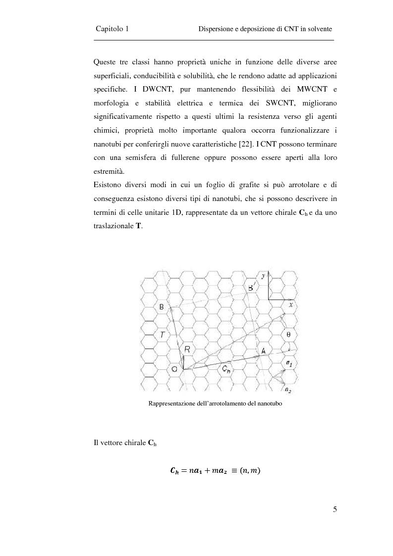 Anteprima della tesi: Film trasparenti nanostrutturati di nanotubi di carbonio su vetro come substrati per la crescita neuronale, Pagina 3