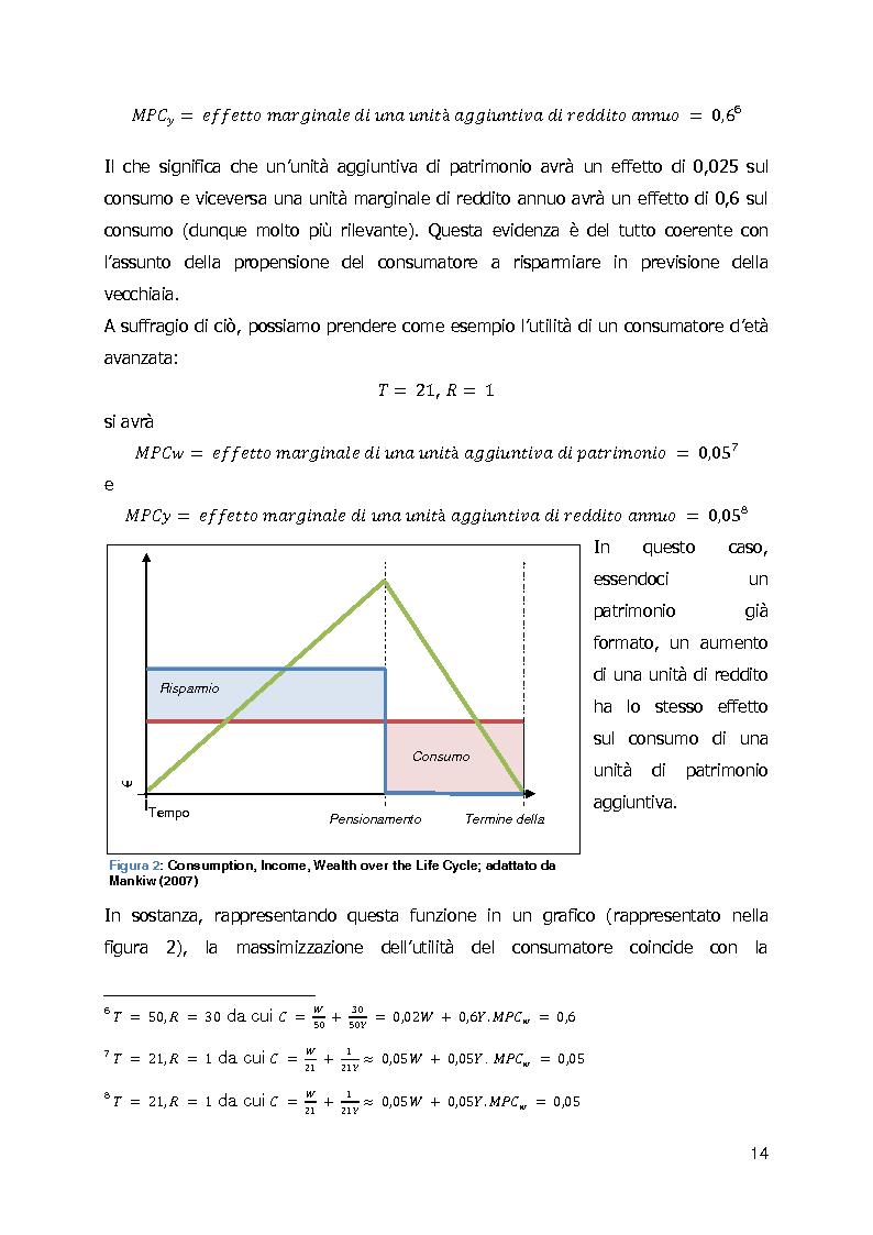 Anteprima della tesi: Un caso di innovazione finanziaria: Reverse Mortgage, Pagina 8