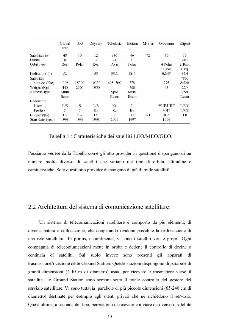 Anteprima della tesi: Protocolli basati su TCP per comunicazioni satellitari, Pagina 10