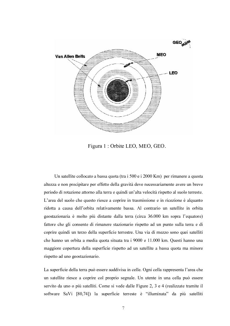Anteprima della tesi: Protocolli basati su TCP per comunicazioni satellitari, Pagina 7
