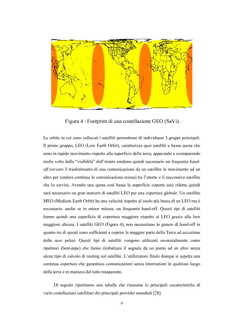 Anteprima della tesi: Protocolli basati su TCP per comunicazioni satellitari, Pagina 9
