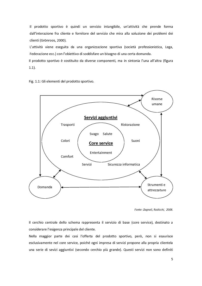 Anteprima della tesi: Il marketing delle società sportive: i casi Verde Sport e U.C. Sampdoria, Pagina 5