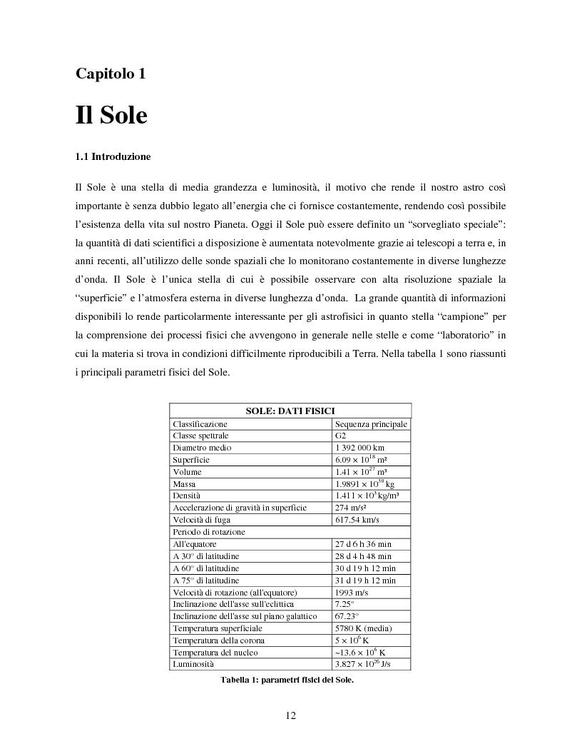Anteprima della tesi: Studio di eventi di espulsioni di massa coronale, Pagina 1