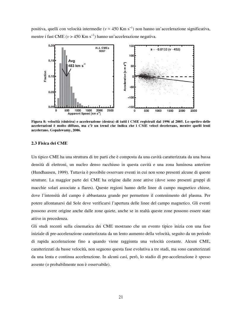 Anteprima della tesi: Studio di eventi di espulsioni di massa coronale, Pagina 10