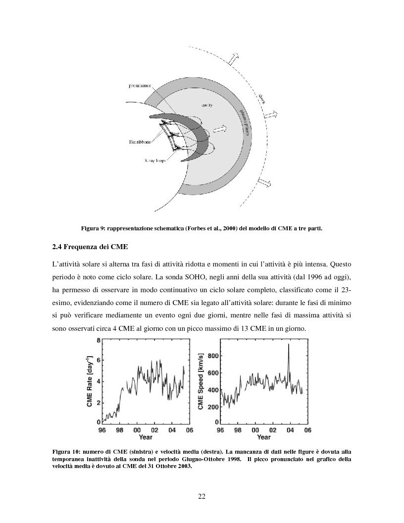 Anteprima della tesi: Studio di eventi di espulsioni di massa coronale, Pagina 11