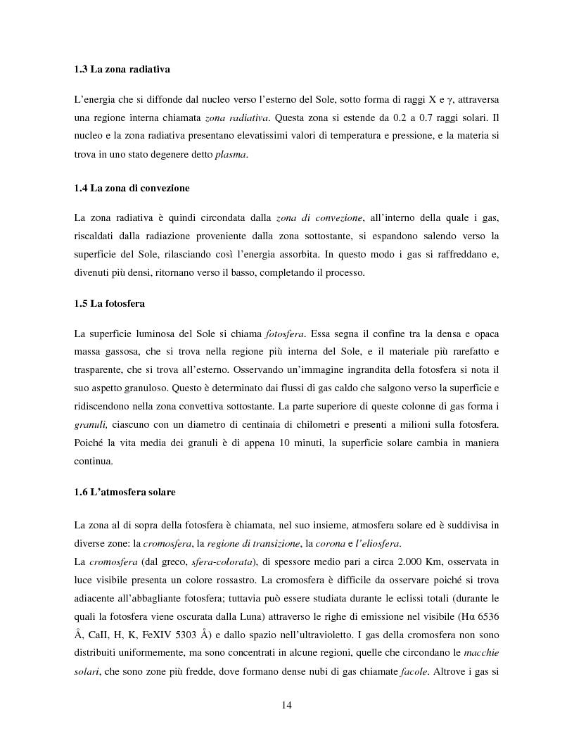 Anteprima della tesi: Studio di eventi di espulsioni di massa coronale, Pagina 3
