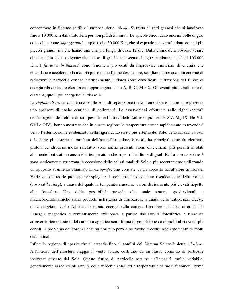 Anteprima della tesi: Studio di eventi di espulsioni di massa coronale, Pagina 4