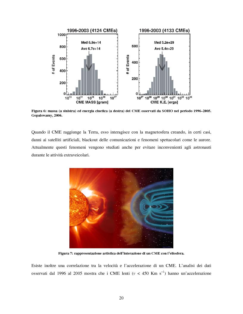Anteprima della tesi: Studio di eventi di espulsioni di massa coronale, Pagina 9