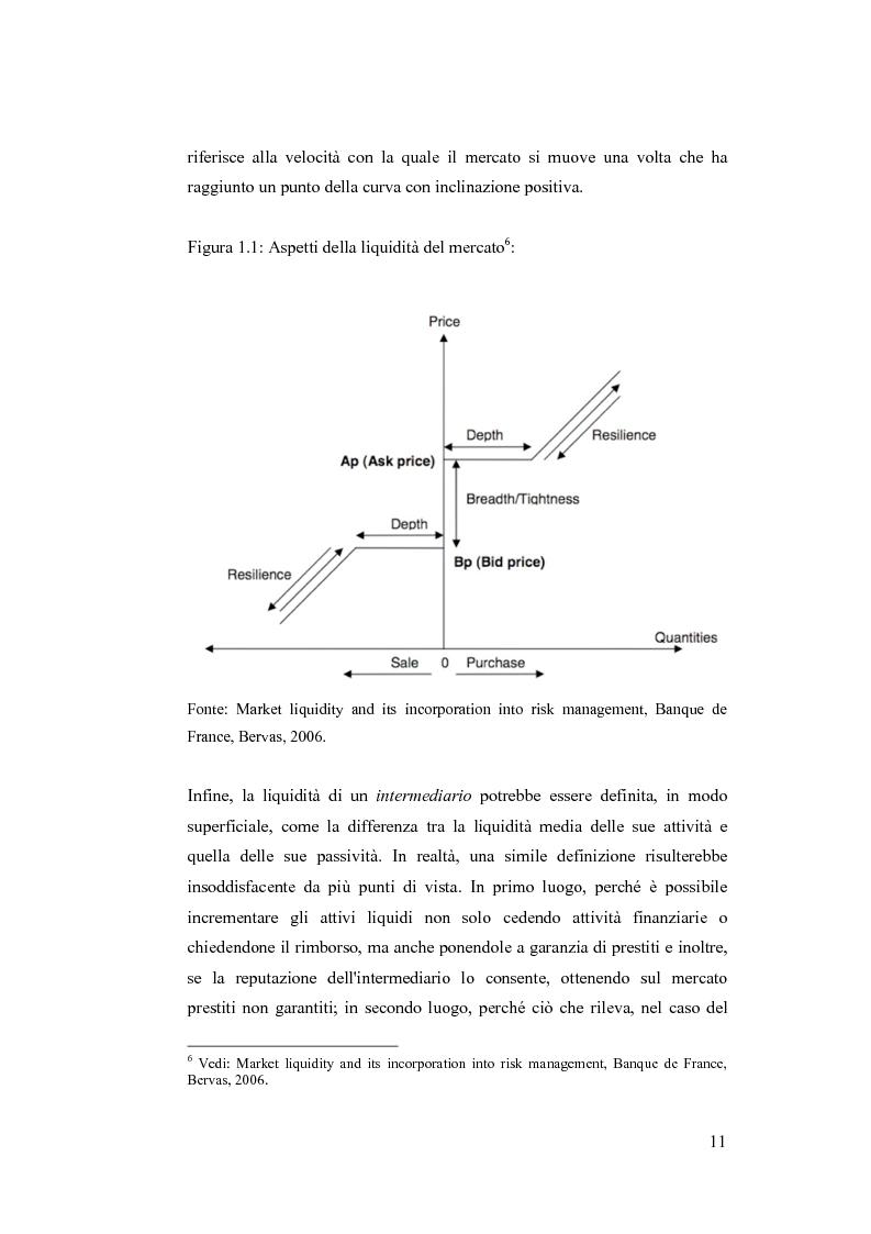Anteprima della tesi: Liquidity Risk Management: teorie ed applicazioni, Pagina 7