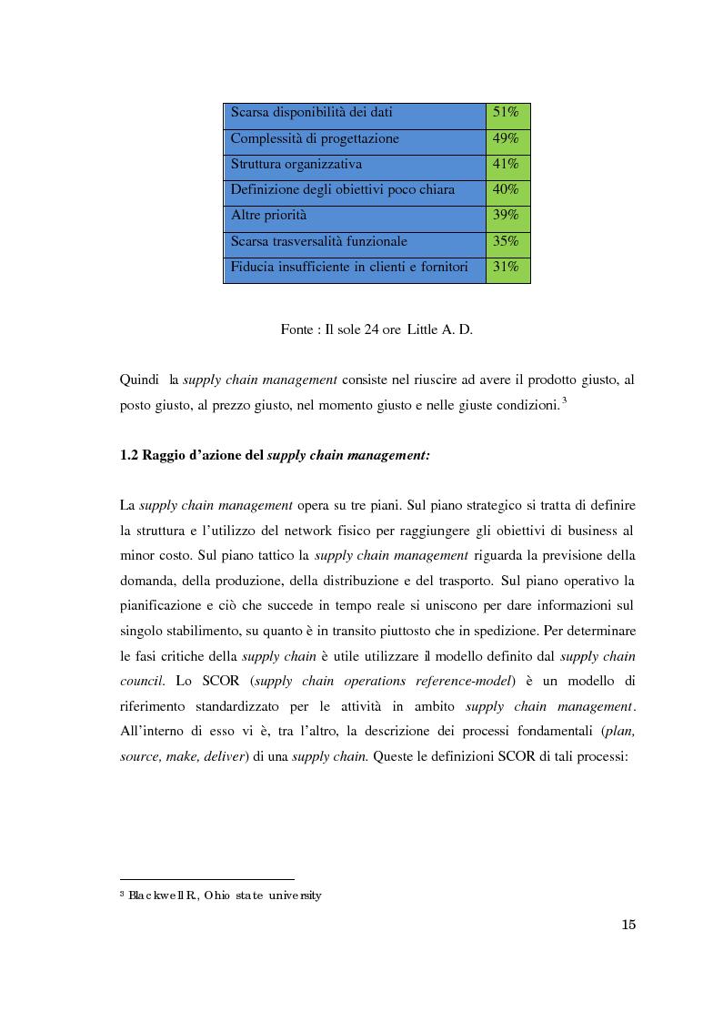 Anteprima della tesi: Supply chain management. Il caso Meridionale Grigliati s.p.a., Pagina 10