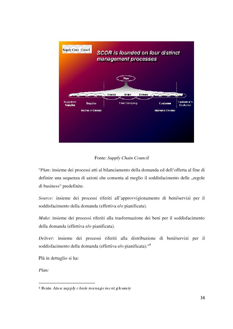 Anteprima della tesi: Supply chain management. Il caso Meridionale Grigliati s.p.a., Pagina 11