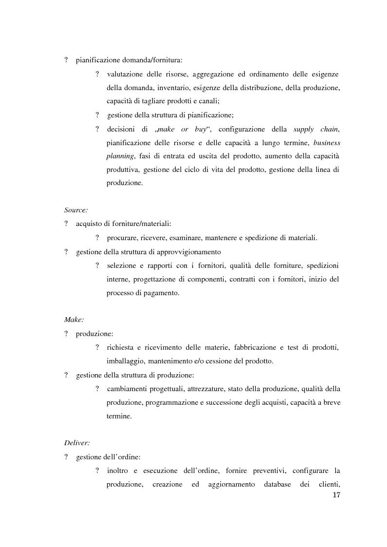 Anteprima della tesi: Supply chain management. Il caso Meridionale Grigliati s.p.a., Pagina 12