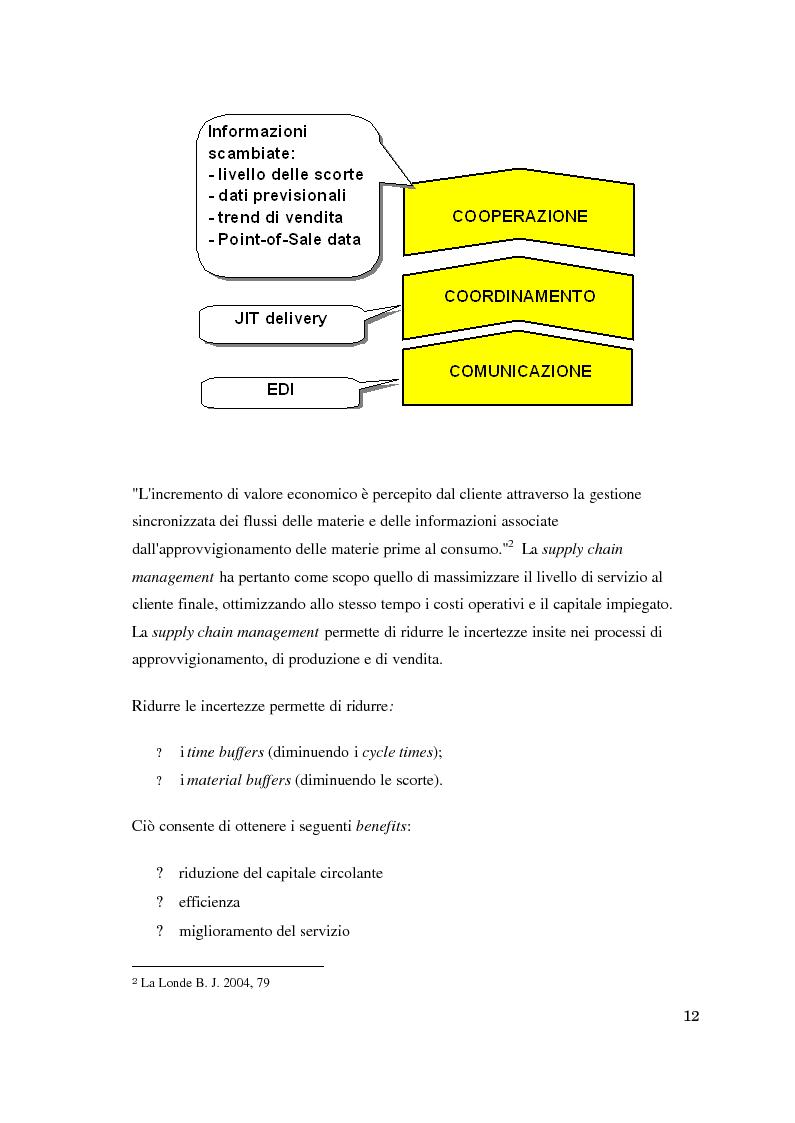 Anteprima della tesi: Supply chain management. Il caso Meridionale Grigliati s.p.a., Pagina 7