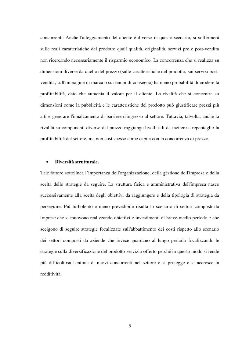 Anteprima della tesi: Lo sviluppo di una metodologia operativa basata su modello di Porter: applicazione al caso di due settori, Pagina 8