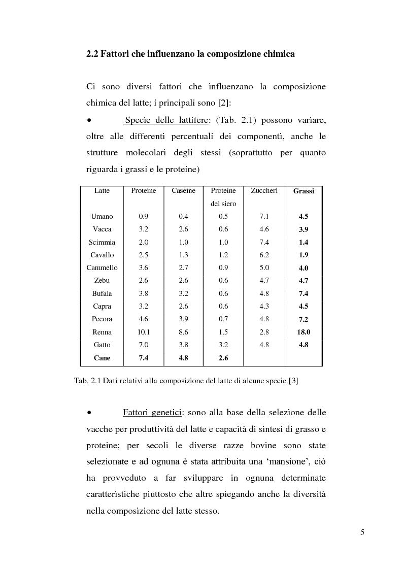 Anteprima della tesi: Sviluppo di un metodo RP-HPLC-IIR con reagente di interazione ionica per la determinazione di anioni di interesse bromatologico nel latte, Pagina 3