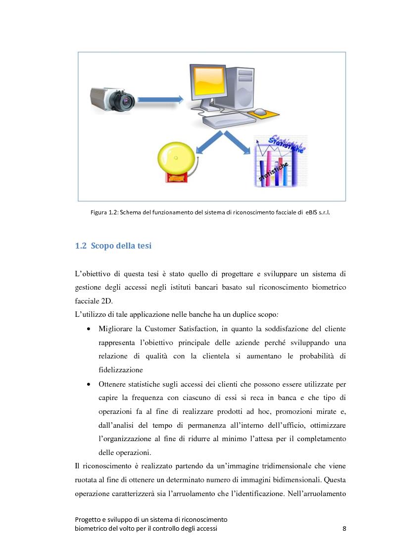 Anteprima della tesi: Progetto e sviluppo di un sistema di riconoscimento biometrico del volto per il controllo degli accessi, Pagina 5