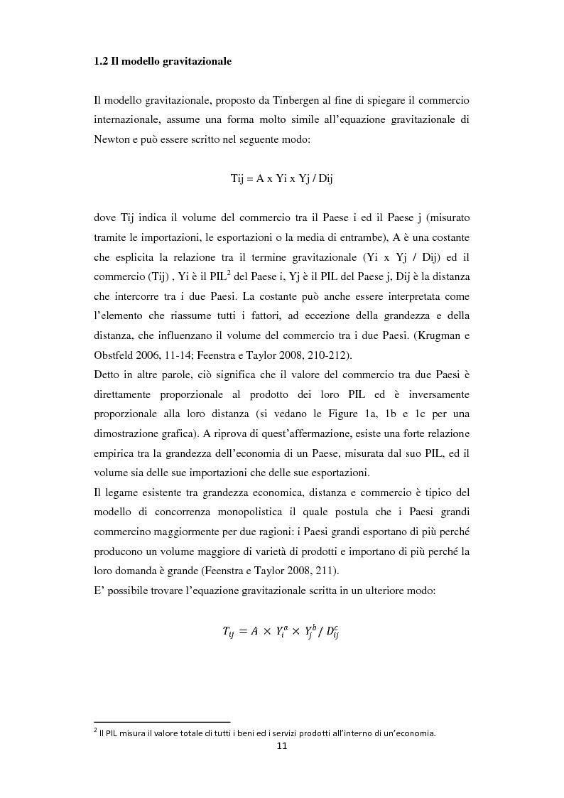 Anteprima della tesi: Home Bias: tra costi, barriere, preferenze del consumatore ed asimmetrie informative, Pagina 3