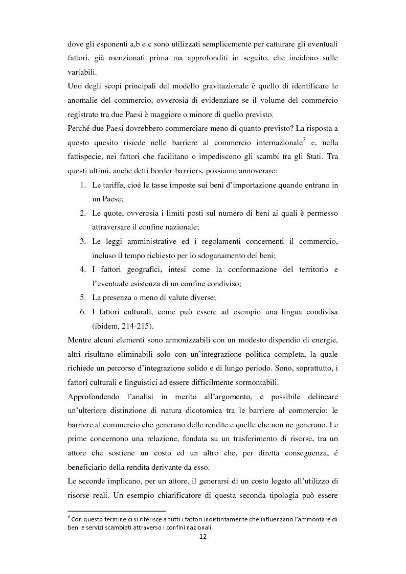 Anteprima della tesi: Home Bias: tra costi, barriere, preferenze del consumatore ed asimmetrie informative, Pagina 4