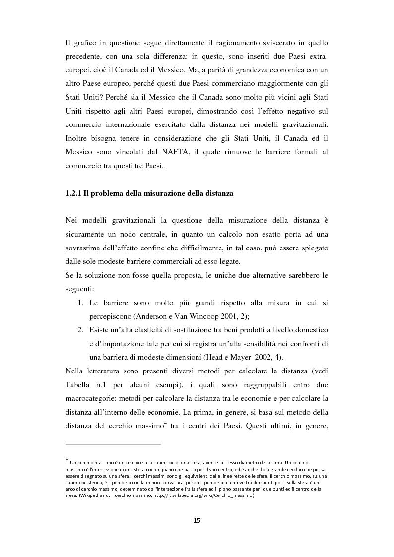 Anteprima della tesi: Home Bias: tra costi, barriere, preferenze del consumatore ed asimmetrie informative, Pagina 7