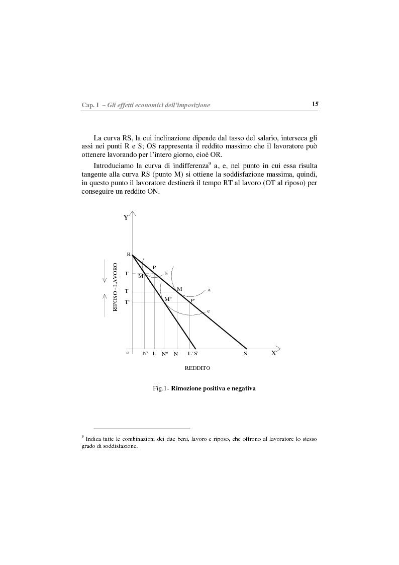 Anteprima della tesi: Gli effetti economici delle imposte sul settore assicurativo, Pagina 10