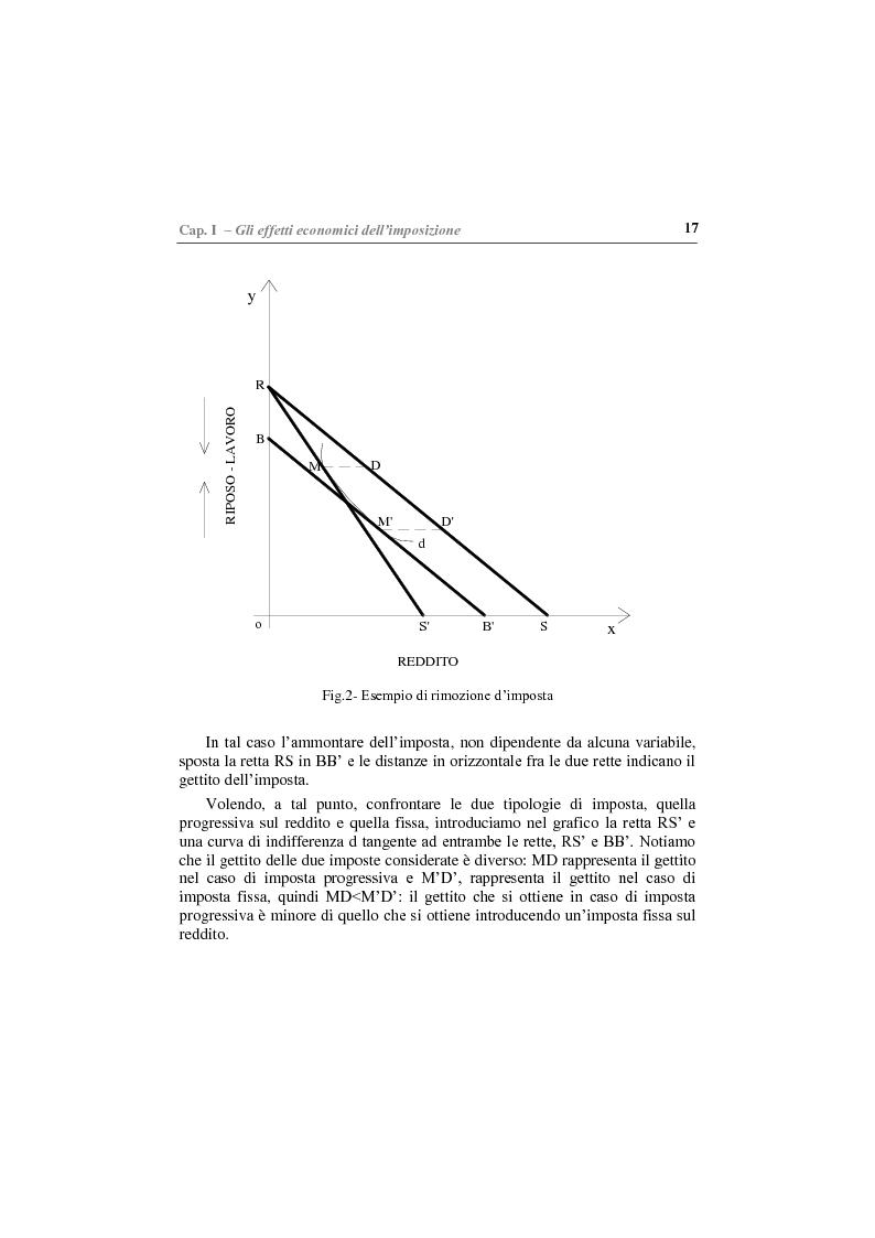 Anteprima della tesi: Gli effetti economici delle imposte sul settore assicurativo, Pagina 12