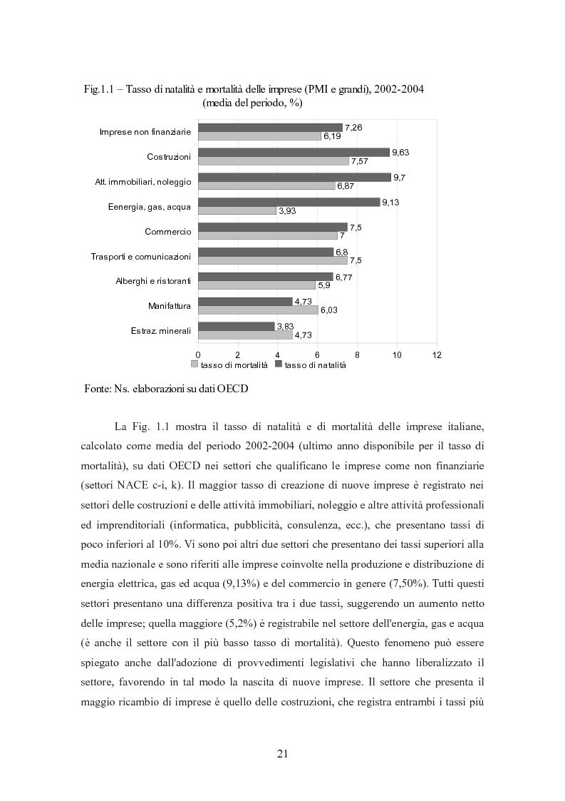 Anteprima della tesi: I finanziamenti bancari alle medie imprese, Pagina 11