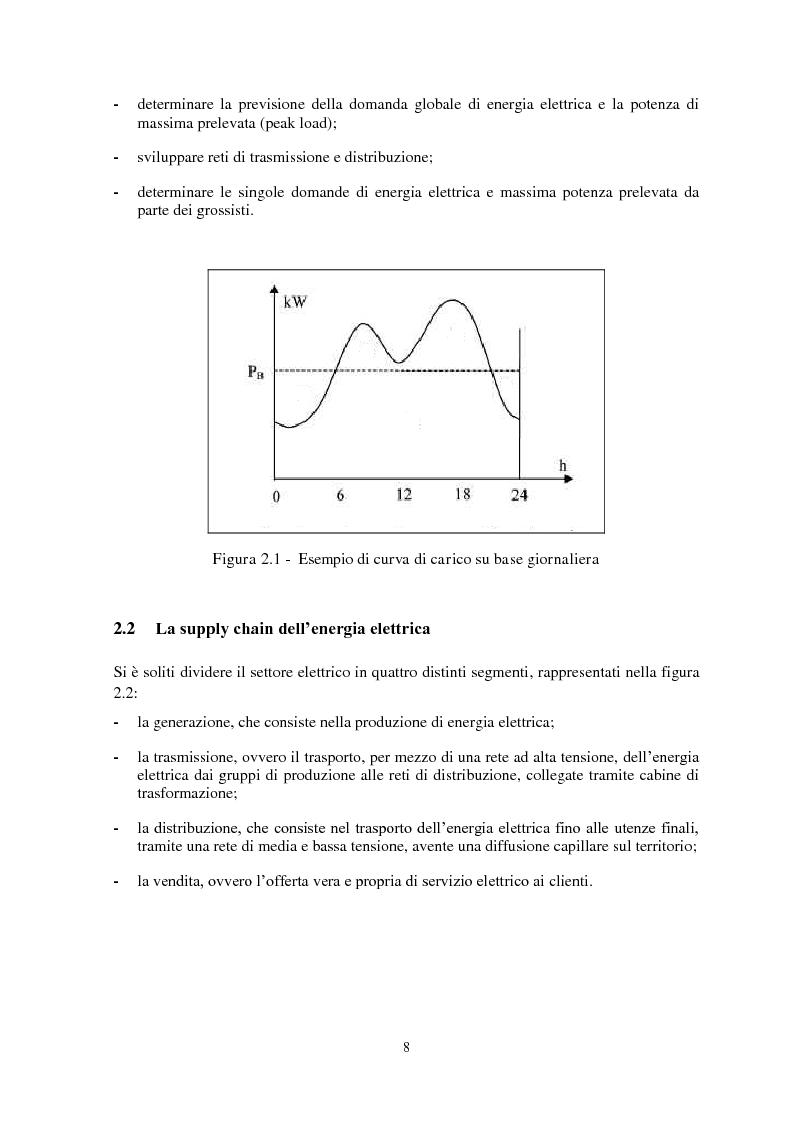 Anteprima della tesi: La gestione del rischio nel mercato elettrico, Pagina 7
