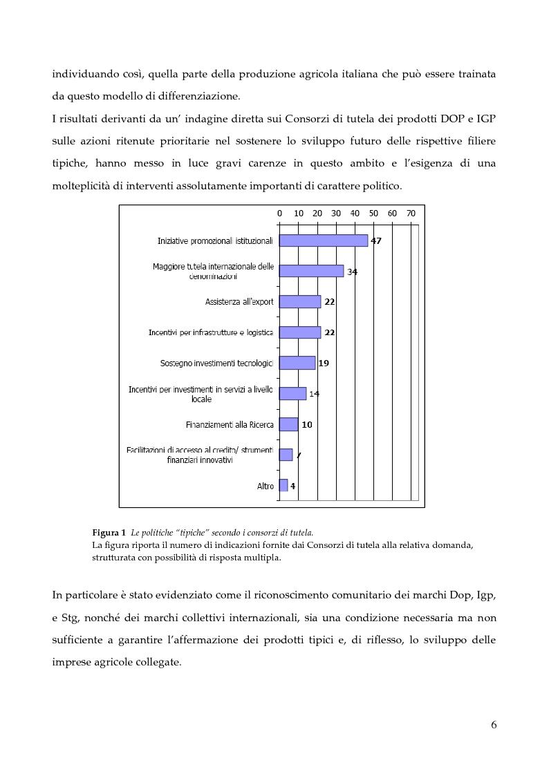 Anteprima della tesi: Linee guida per la predisposizione di un sistema di tracciabilità applicato alla filiera vitivinicola e del cappero nel territorio delle Isole Eolie, Pagina 4