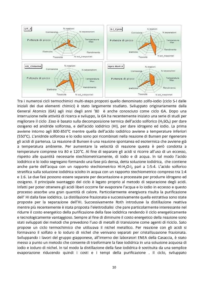 Anteprima della tesi: Ingegnerizzazione di uno nuovo ciclo di scissione termochimica dell'acqua, Pagina 10