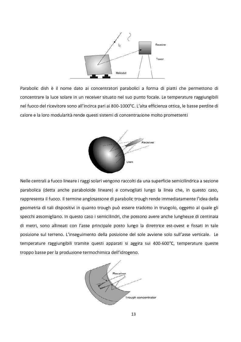 Anteprima della tesi: Ingegnerizzazione di uno nuovo ciclo di scissione termochimica dell'acqua, Pagina 13
