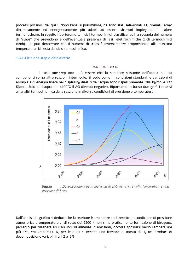 Anteprima della tesi: Ingegnerizzazione di uno nuovo ciclo di scissione termochimica dell'acqua, Pagina 5